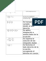 Ejercicio 2 ecuaciones