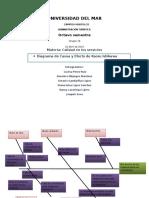 Diagrama de Causa y Efecto de Kaoru Ishikawa