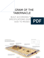 Diagram of the Tabernacle