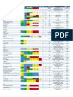 Infinity N3 Weapons Chart