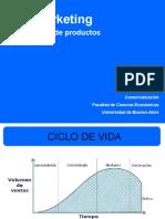 Clase de Ciclo de Vida Productos - ClubMarketing