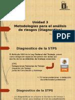 Diagnóstico STPS