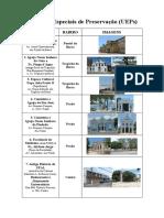 Unidades Especiais de Preservação (UEPs)