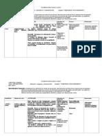 Planificacion Clase a Clase Septimo Basico