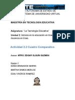 Actividad 2.2 Cuadro_comparativo