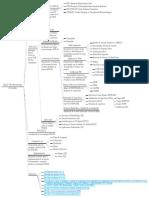 Diagramado DVB-S2