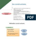 Ejemplo de Clase y Metodo Constructor
