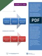 Mapa del modulo.pdf