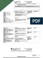 PLANIFICACION DIARIA 5 básico ARTES.doc