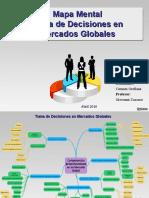 Toma de Decisiones En Mercado Global