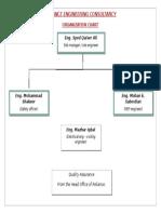 Organization Chart - Copy - Copy