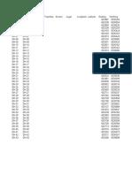 RockWorks Data Import