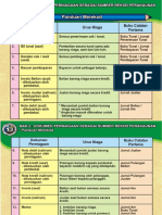 Bab_3_dokumen perniagaan.ppt