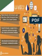 Infografia Web 2.0 Blogger