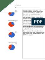 demo results