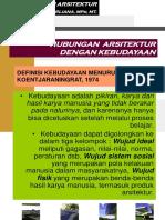 Hubungan Arsitektur Dan Kebudayaan