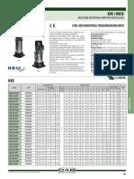 Dab Pump Size Charts