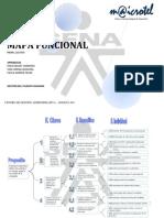 Ava 4 Mapa Funcional Trabajo en Grupo Pyme 4 g69548 f 1019599