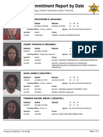 Peoria County Booking Sheet 04/04/2016