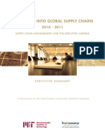 Performances Supply Chain