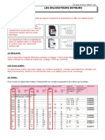 44synthese_disjonc_moteur.doc