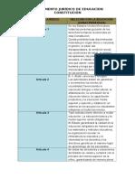 Articulos Constitución
