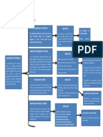 aleaciones no ferroras.pdf
