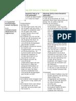ogp 3 format voor toelichting bij lessen n t