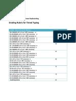 Business Keyboarding Rubric(REVISED)
