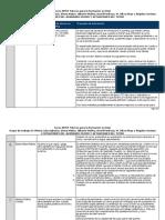Tarea 2.2. Documento Consensuado