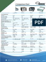 Pulse Generator Comparison Chart