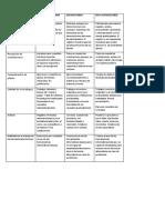 RÚBRICA ACTIVIDAD INDIVIDUAL INTEF.pdf