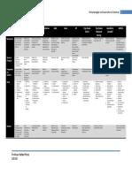 Metodologias de Desarrollo de Sistemas.pdf