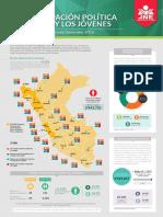 Infografía PP. de Las y Los Jóvenes %28comprimido%29