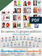 CANDIDATOS PRESIDENCIALES 2016.docx