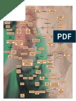 Mapa Conceptual. Keisy Castillo