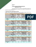 Reporte Evaluación Diagnóstica Matemática 6to Año