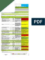 PAUTA AUTOEVAL CUMPLIMIENTO PREXOR.INDUTRIA.PA013V01_2014.11.xlsx