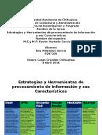 Estrategias y Herramientas de Procesamiento de Información y Sus Características