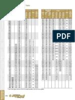 HARDNESS CONVERSION TABLE.pdf