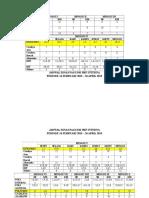 Jadwal Dinas Pagi Dan Jaga Dm Smf Interna Revisi