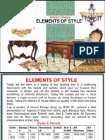 Bhavika Style Portfolio B.Sc -Interior Design