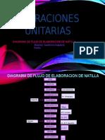 OPERACIONES UNITARIAS NATILLA