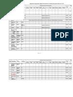 APP Format GPPB Filed DA Initial