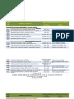 Cuadros Nº 08 Al 14 Estado de Proyectos Por Línea de Inversión