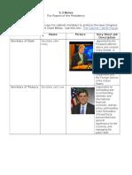 copyof5 2notes-powersofthepresidentandhiscabinet-2