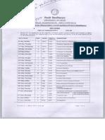 SOL DU B.com Hon's Date Sheet 2016