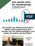 Profiel van een OKAN-leerkracht