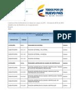 Cobertura Plan de Beneficios en Salud Con Cargo a La UPC