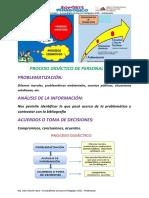 Procesos Didacticos PS.pdf